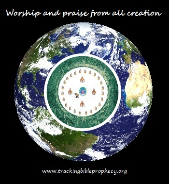 Worship and praise from all creation
